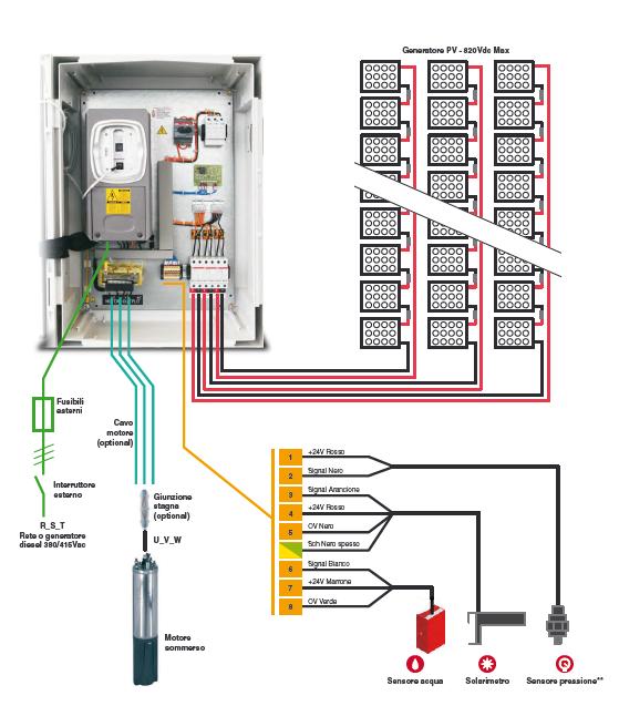 Schema Elettrico Per Pompa Ad Immersione : Sistemi pompaggio acqua
